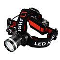 LEDズームヘッドライト 全光束 160lm・200lm