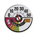 ユニット 防雨型温度・WBGT値計